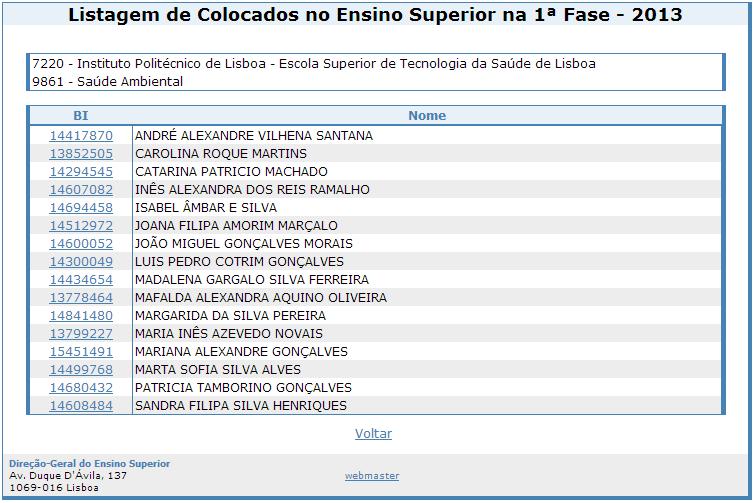 Lista de Colocados no Ensino Superior na 1.º Fase - 2013 (Saúde Ambiental, ESTeSL)